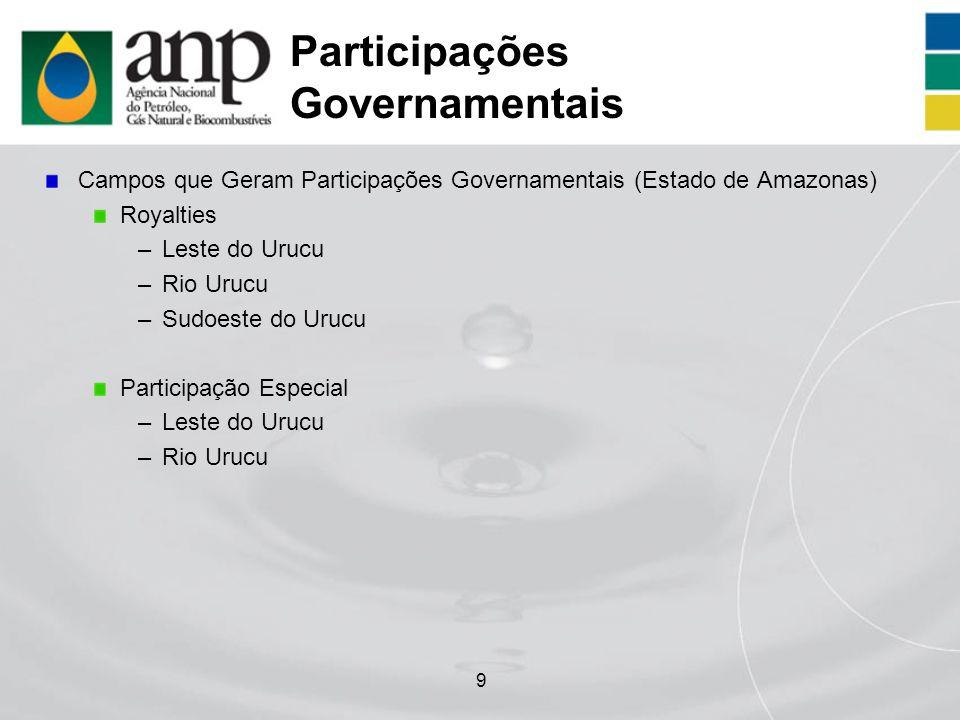 9 Participações Governamentais Campos que Geram Participações Governamentais (Estado de Amazonas) Royalties –Leste do Urucu –Rio Urucu –Sudoeste do Ur