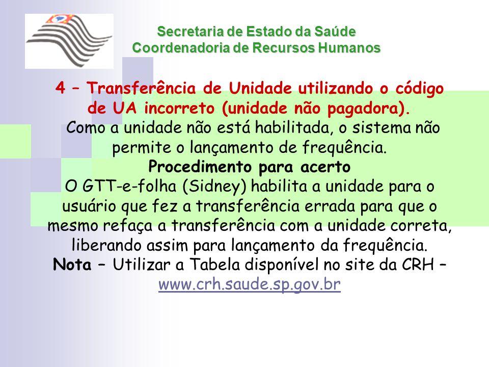 Secretaria de Estado da Saúde Coordenadoria de Recursos Humanos 4 – Transferência de Unidade utilizando o código de UA incorreto (unidade não pagadora