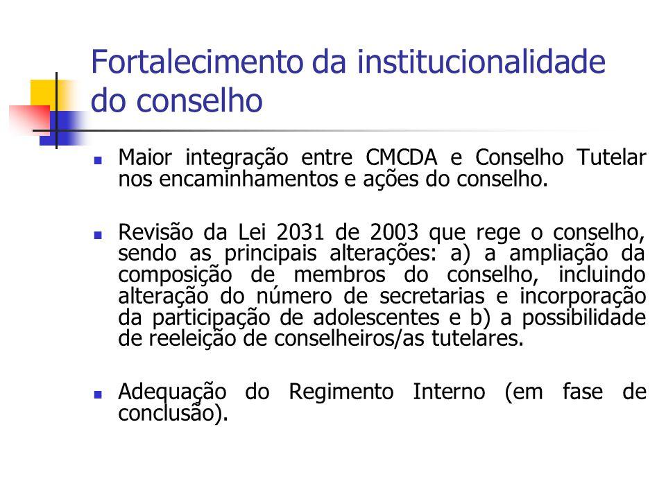 Fortalecimento da institucionalidade do conselho Elaborado o primeiro Plano de Ação do CMDCA, de forma participativa, incluindo orientações sobre a aplicação dos recursos do Fundo Municipal dos Direitos da Criança e do Adolescente (FUMCAD).