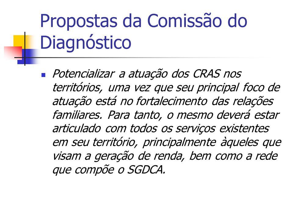 Propostas da Comissão do Diagnóstico Instrumentalizar os CRAS para que possam levar os serviços aos locais mais distantes ou vulneráveis do município.