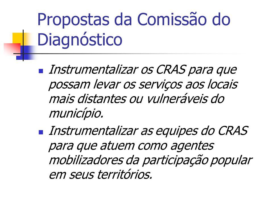 Propostas da Comissão do Diagnóstico Fazer o monitoramento das áreas mais vulneráveis do município.