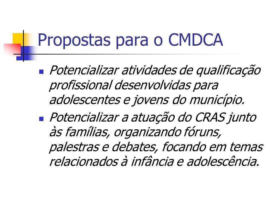 Aumento da arrecadação para o Fundo Municipal dos Direitos da Criança e do Adolescente (FUMCAD), contemplando mais oito entidades para 2011.