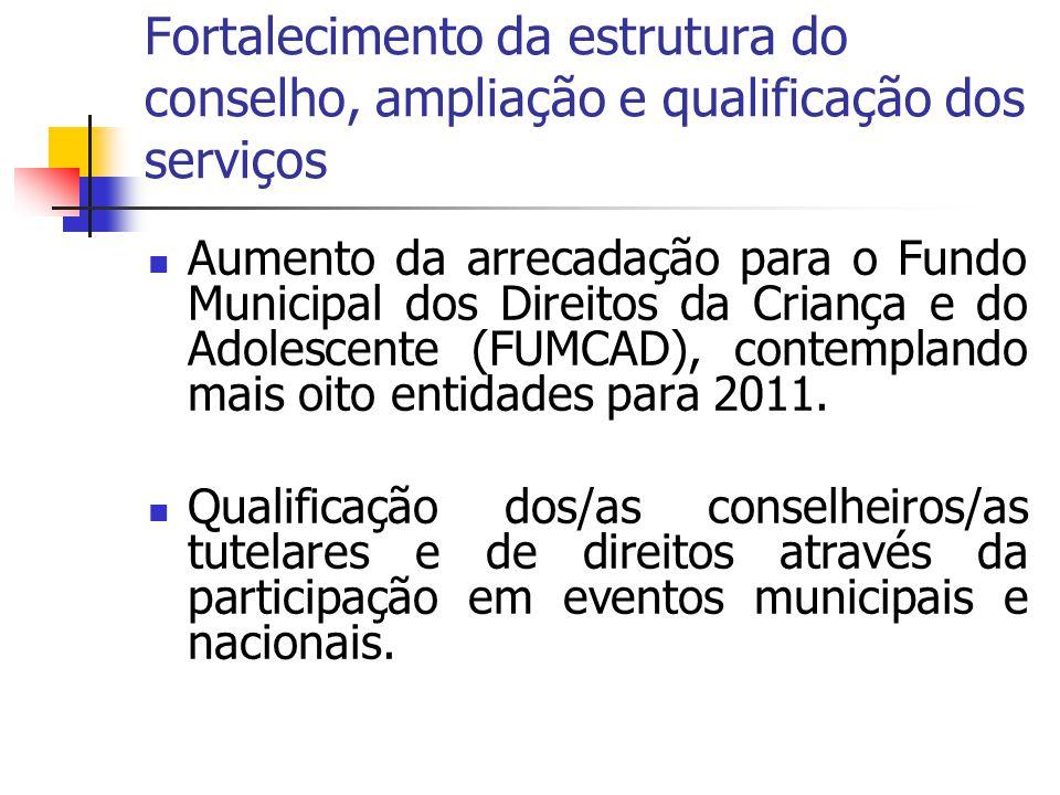 Aumento do número de entidades cadastradas junto ao CMDCA.