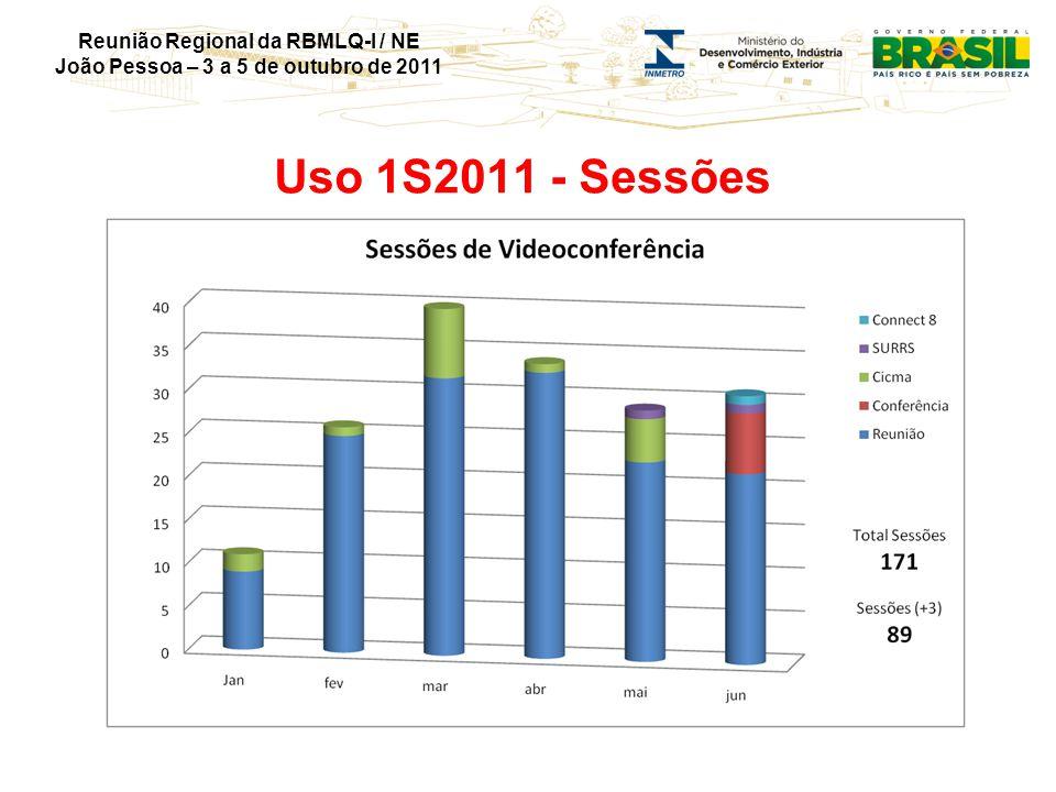 Reunião Regional da RBMLQ-I / NE João Pessoa – 3 a 5 de outubro de 2011 Uso 1S2011 - Sessões