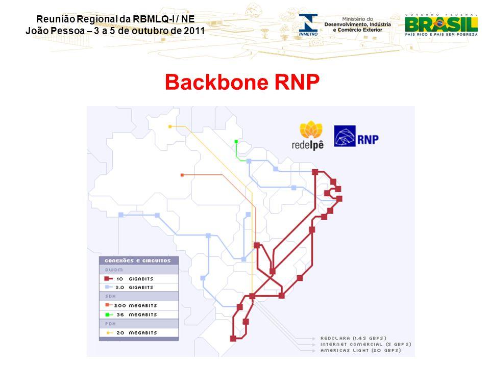 Reunião Regional da RBMLQ-I / NE João Pessoa – 3 a 5 de outubro de 2011 Backbone RNP