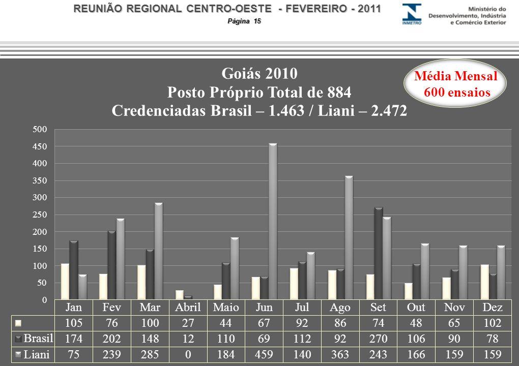 REUNIÃO REGIONAL CENTRO-OESTE - FEVEREIRO - 2011 Página 15