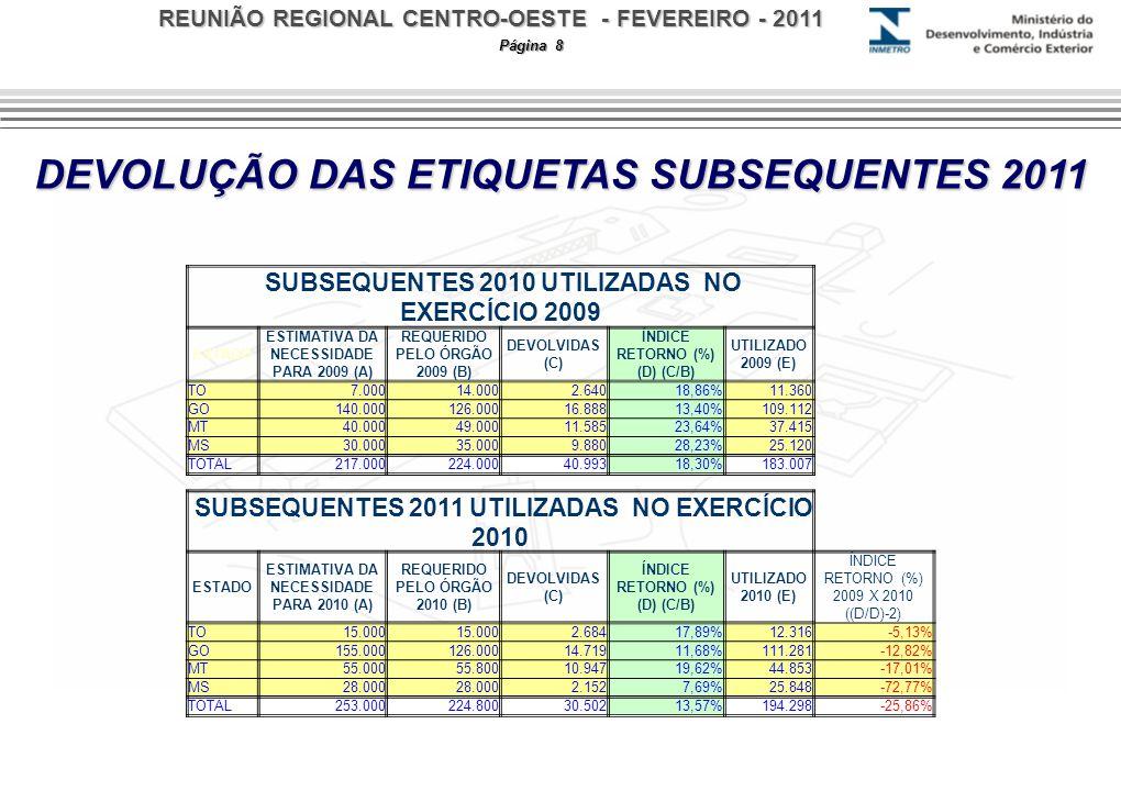 REUNIÃO REGIONAL CENTRO-OESTE - FEVEREIRO - 2011 Página 8 DEVOLUÇÃO DAS ETIQUETAS SUBSEQUENTES 2011 SUBSEQUENTES 2010 UTILIZADAS NO EXERCÍCIO 2009 ESTADO ESTIMATIVA DA NECESSIDADE PARA 2009 (A) REQUERIDO PELO ÓRGÃO 2009 (B) DEVOLVIDAS (C) ÍNDICE RETORNO (%) (D) (C/B) UTILIZADO 2009 (E) TO7.00014.0002.64018,86%11.360 GO140.000126.00016.88813,40%109.112 MT40.00049.00011.58523,64%37.415 MS30.00035.0009.88028,23%25.120 TOTAL217.000224.00040.99318,30%183.007 SUBSEQUENTES 2011 UTILIZADAS NO EXERCÍCIO 2010 ESTADO ESTIMATIVA DA NECESSIDADE PARA 2010 (A) REQUERIDO PELO ÓRGÃO 2010 (B) DEVOLVIDAS (C) ÍNDICE RETORNO (%) (D) (C/B) UTILIZADO 2010 (E) ÍNDICE RETORNO (%) 2009 X 2010 ((D/D)-2) TO15.000 2.68417,89%12.316-5,13% GO155.000126.00014.71911,68%111.281-12,82% MT55.00055.80010.94719,62%44.853-17,01% MS28.000 2.1527,69%25.848-72,77% TOTAL253.000224.80030.50213,57%194.298-25,86%