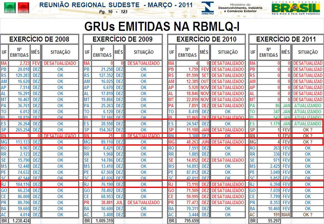 REUNIÃO REGIONAL SUDESTE - MARÇO - 2011 Pg. 10 - 123