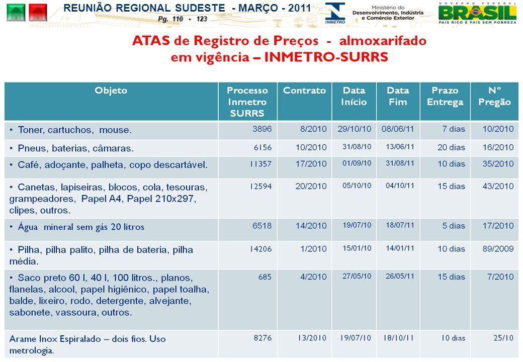 REUNIÃO REGIONAL SUDESTE - MARÇO - 2011 Pg. 110 - 123