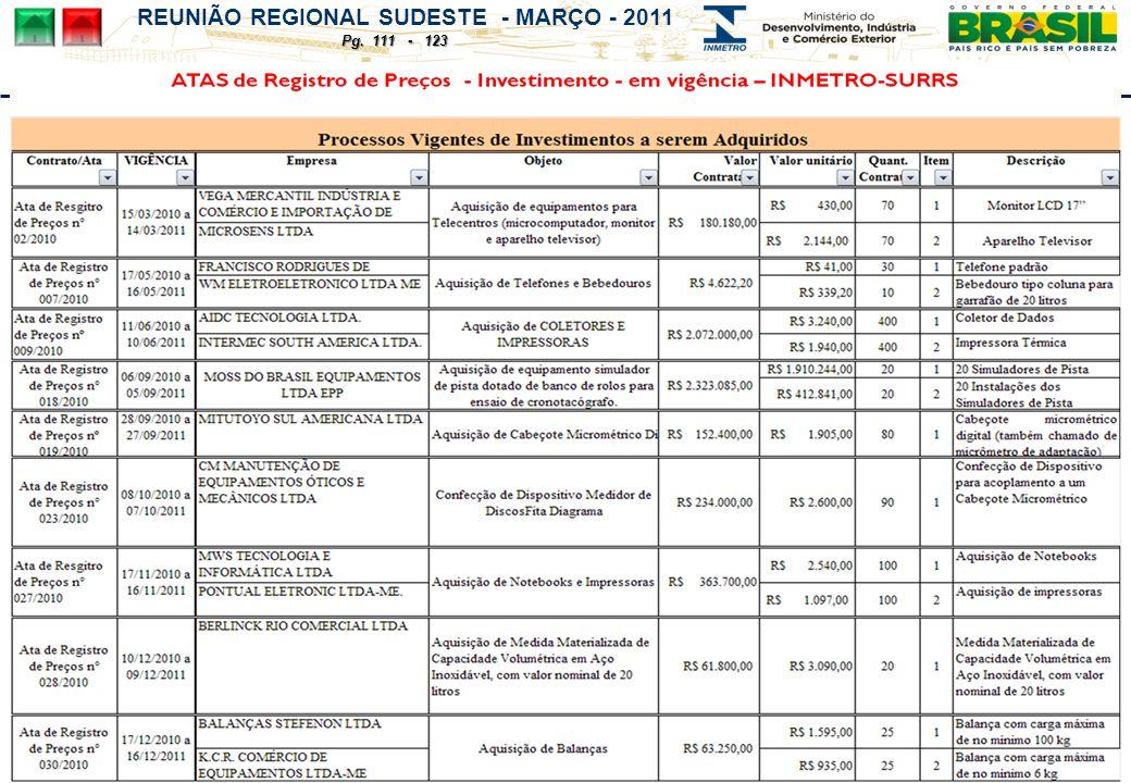 REUNIÃO REGIONAL SUDESTE - MARÇO - 2011 Pg. 111 - 123