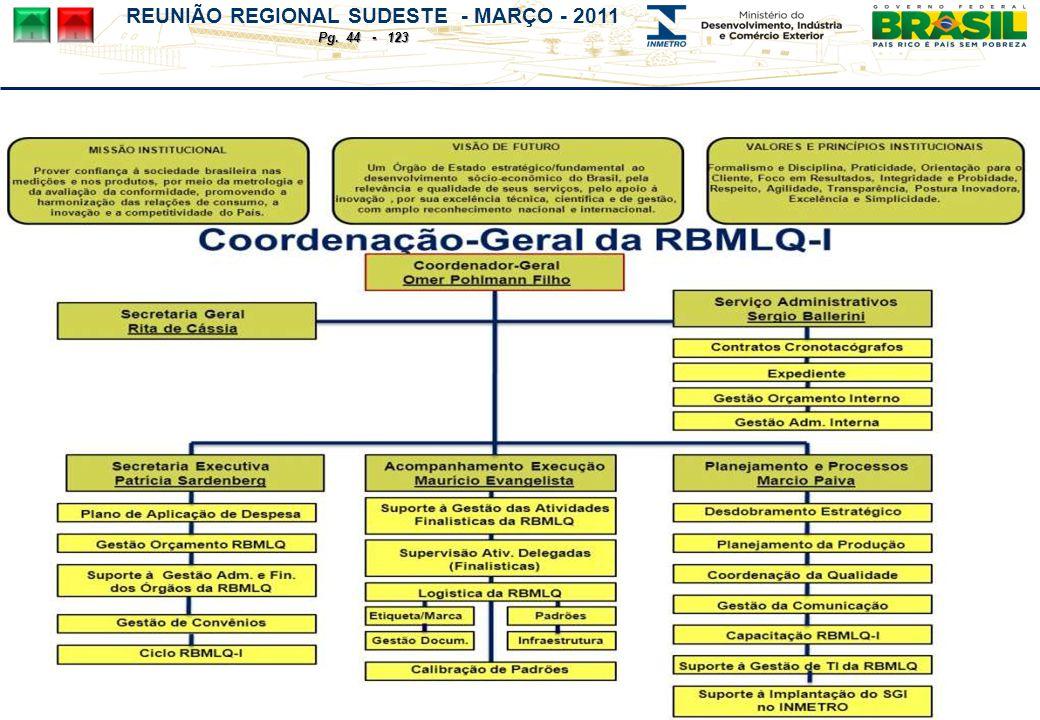 REUNIÃO REGIONAL SUDESTE - MARÇO - 2011 Pg. 44 - 123