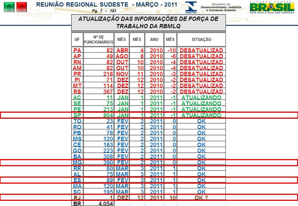 REUNIÃO REGIONAL SUDESTE - MARÇO - 2011 Pg. 7 - 123