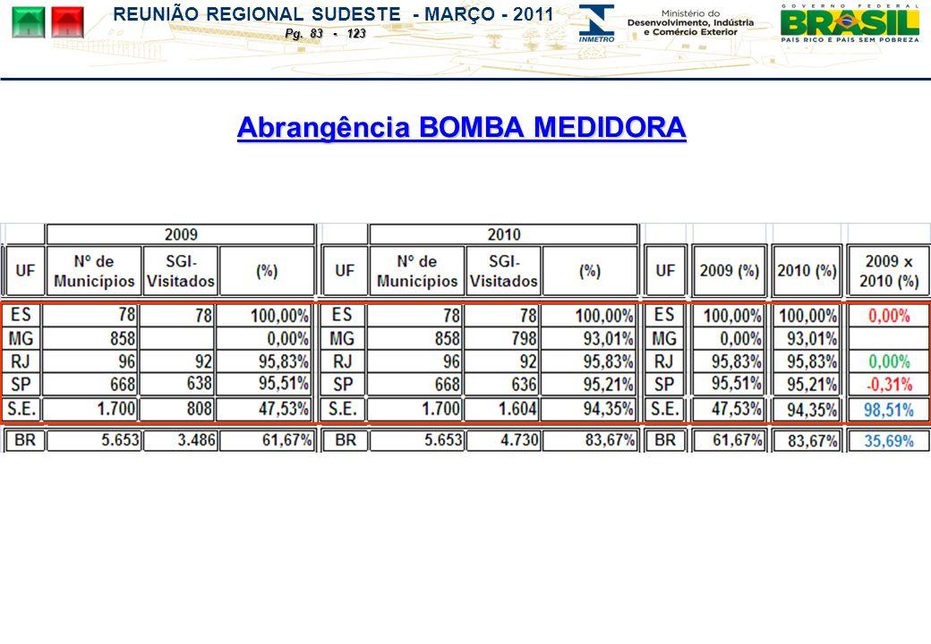 REUNIÃO REGIONAL SUDESTE - MARÇO - 2011 Pg. 83 - 123 Abrangência BOMBA MEDIDORA