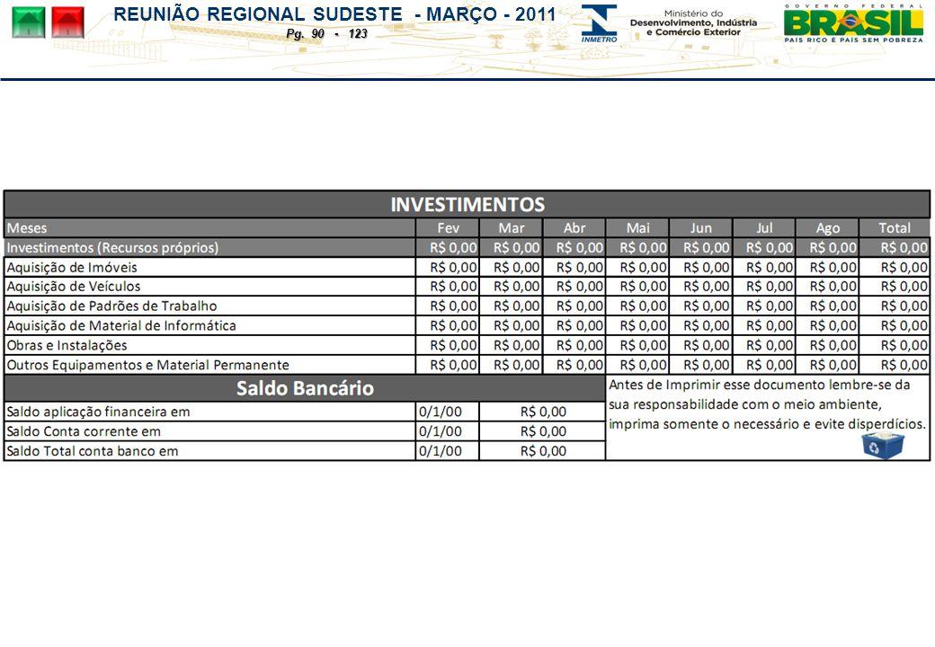 REUNIÃO REGIONAL SUDESTE - MARÇO - 2011 Pg. 90 - 123