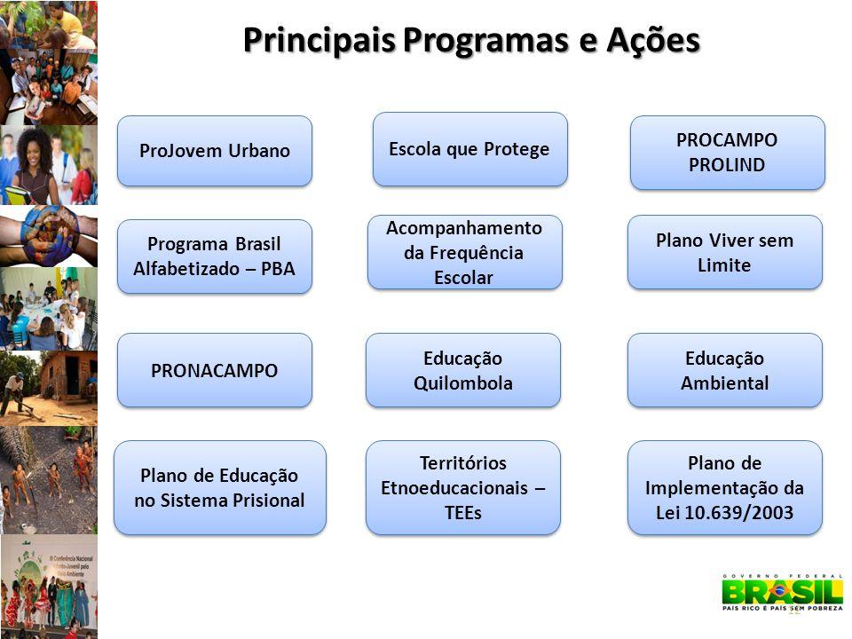 Principais Programas e Ações Programa Brasil Alfabetizado – PBA PRONACAMPO ProJovem Urbano PROCAMPO PROLIND Plano de Educação no Sistema Prisional Ter
