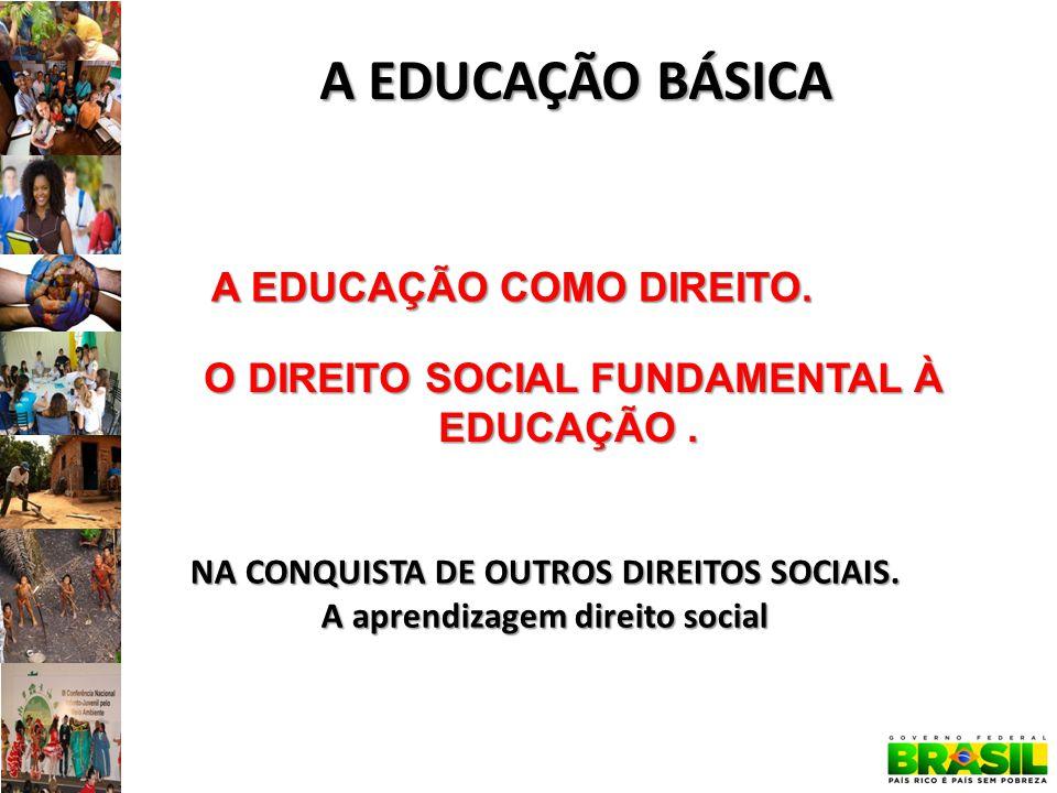 NA CONQUISTA DE OUTROS DIREITOS SOCIAIS. A aprendizagem direito social A EDUCAÇÃO BÁSICA A EDUCAÇÃO COMO DIREITO. O DIREITO SOCIAL FUNDAMENTAL À EDUCA