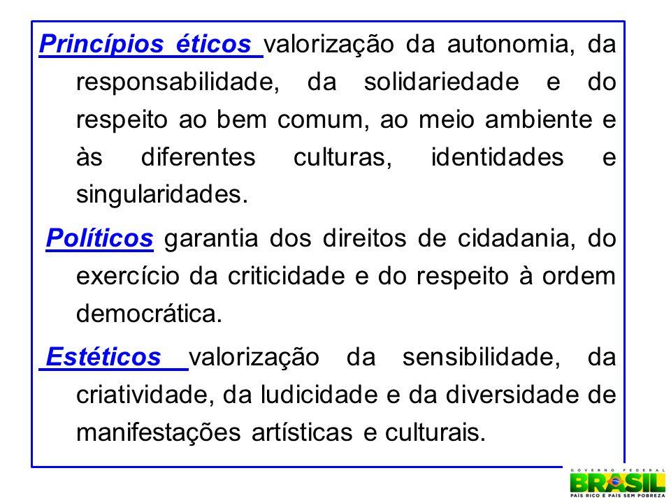 Princípios éticos valorização da autonomia, da responsabilidade, da solidariedade e do respeito ao bem comum, ao meio ambiente e às diferentes culturas, identidades e singularidades.