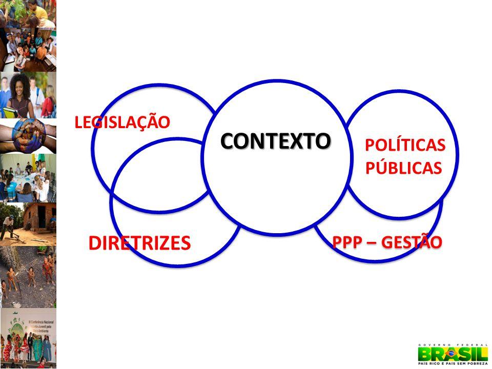 PPP – GESTÃO PPP – GESTÃO POLÍTICAS PÚBLICAS POLÍTICAS PÚBLICAS DIRETRIZES CONTEXTO CONTEXTO LEGISLAÇÃO