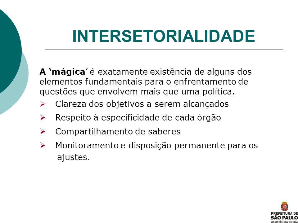 INTERSETORIALIDADE A mágica é exatamente existência de alguns dos elementos fundamentais para o enfrentamento de questões que envolvem mais que uma po