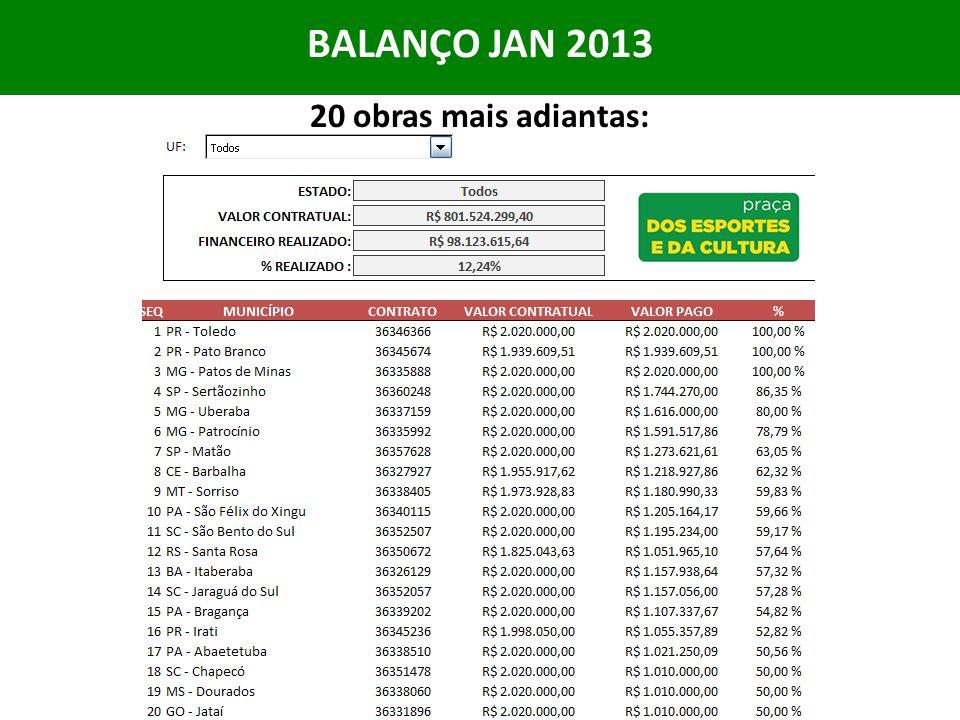 20 obras mais adiantas: BALANÇO JAN 2013