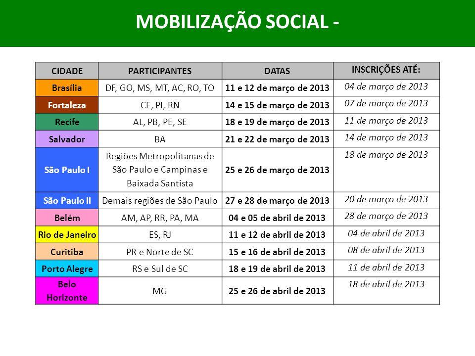 MOBILIZAÇÃO SOCIAL - CIDADEPARTICIPANTESDATAS INSCRIÇÕES ATÉ: BrasíliaDF, GO, MS, MT, AC, RO, TO11 e 12 de março de 2013 04 de março de 2013 FortalezaCE, PI, RN14 e 15 de março de 2013 07 de março de 2013 RecifeAL, PB, PE, SE18 e 19 de março de 2013 11 de março de 2013 SalvadorBA21 e 22 de março de 2013 14 de março de 2013 São Paulo I Regiões Metropolitanas de São Paulo e Campinas e Baixada Santista 25 e 26 de março de 2013 18 de março de 2013 São Paulo IIDemais regiões de São Paulo27 e 28 de março de 2013 20 de março de 2013 BelémAM, AP, RR, PA, MA04 e 05 de abril de 2013 28 de março de 2013 Rio de JaneiroES, RJ11 e 12 de abril de 2013 04 de abril de 2013 CuritibaPR e Norte de SC15 e 16 de abril de 2013 08 de abril de 2013 Porto AlegreRS e Sul de SC18 e 19 de abril de 2013 11 de abril de 2013 Belo Horizonte MG25 e 26 de abril de 2013 18 de abril de 2013