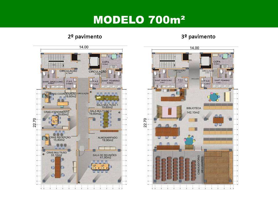 3º pavimento2º pavimento MODELO 700m²