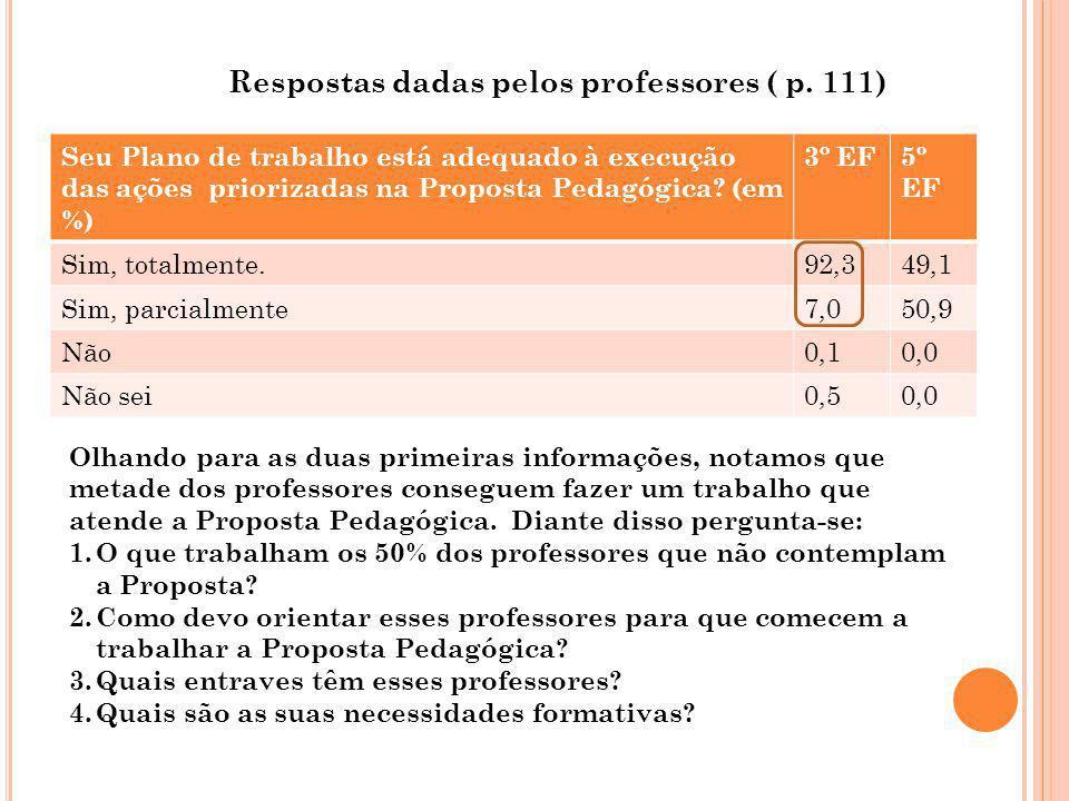 Seu Plano de trabalho está adequado à execução das ações priorizadas na Proposta Pedagógica? (em %) 3º EF5º EF Sim, totalmente.92,349,1 Sim, parcialme