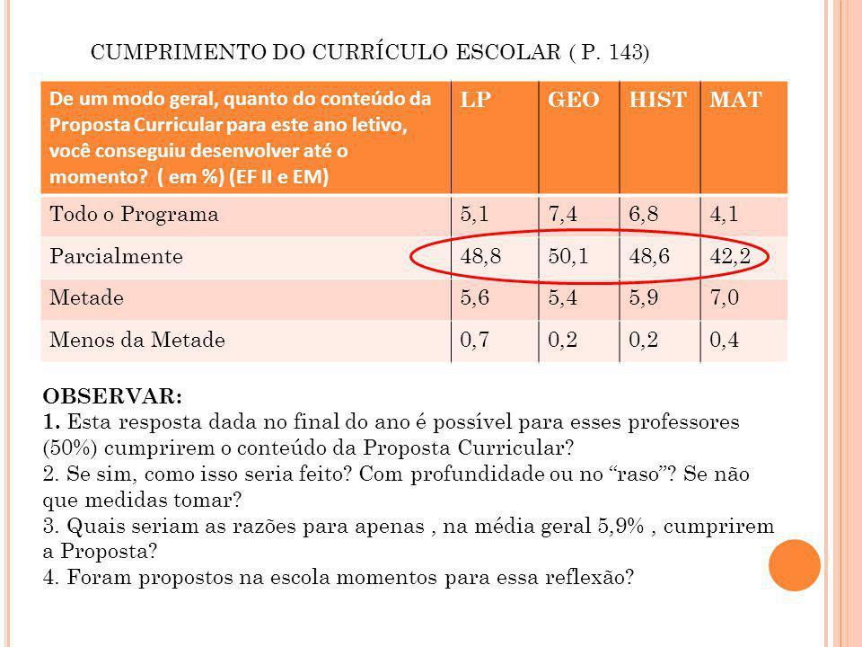 De um modo geral, quanto do conteúdo da Proposta Curricular para este ano letivo, você conseguiu desenvolver até o momento? ( em %) (EF II e EM) LPGEO