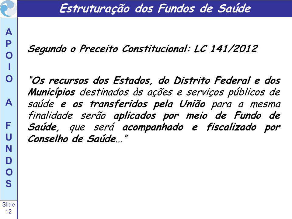 Slide 12 A P O I O A F U N D O S Segundo o Preceito Constitucional: LC 141/2012 Os recursos dos Estados, do Distrito Federal e dos Municípios destinad