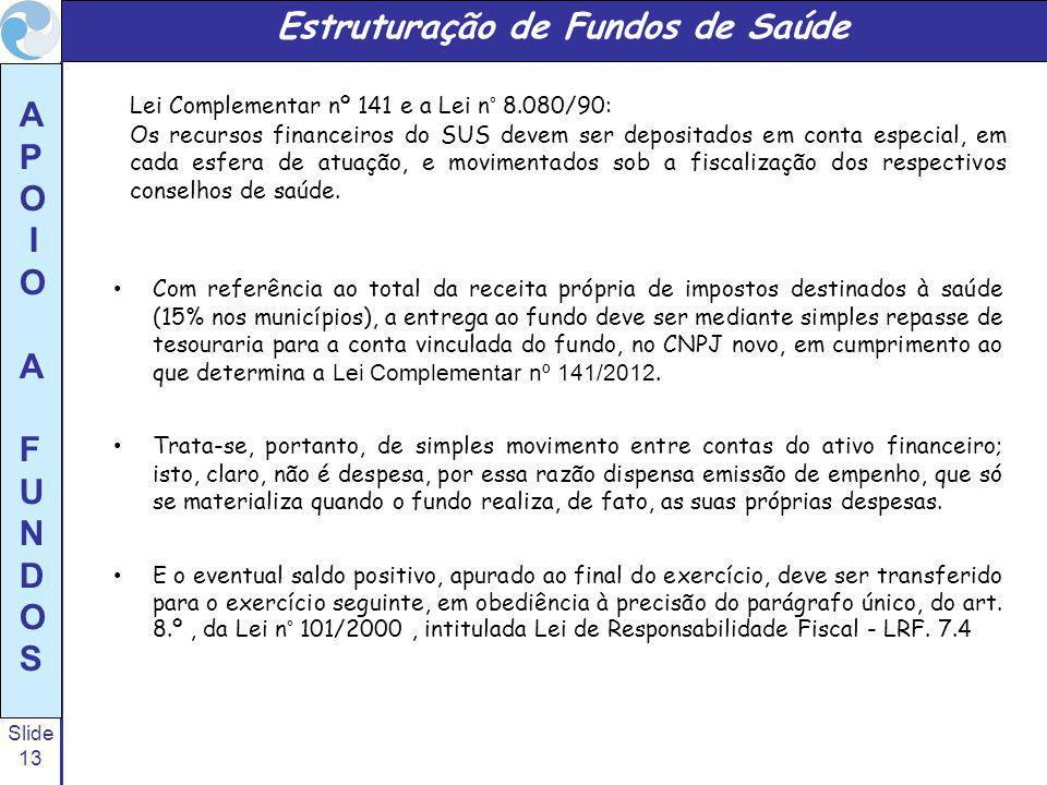 Slide 13 A P O I O A F U N D O S Com referência ao total da receita própria de impostos destinados à saúde (15% nos municípios), a entrega ao fundo de