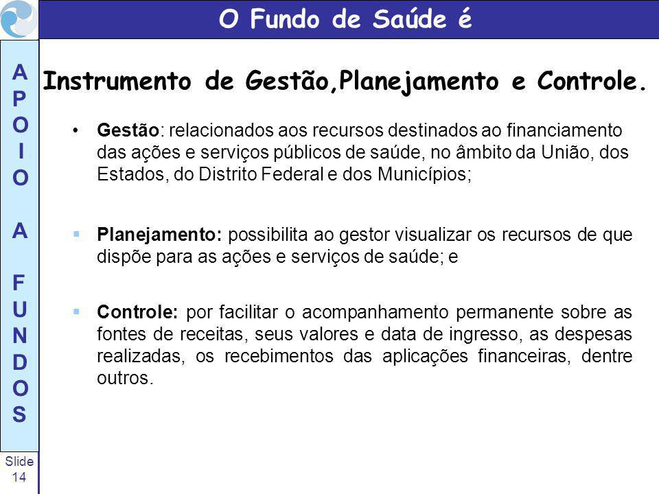 Slide 14 A P O I O A F U N D O S Gestão: relacionados aos recursos destinados ao financiamento das ações e serviços públicos de saúde, no âmbito da Un