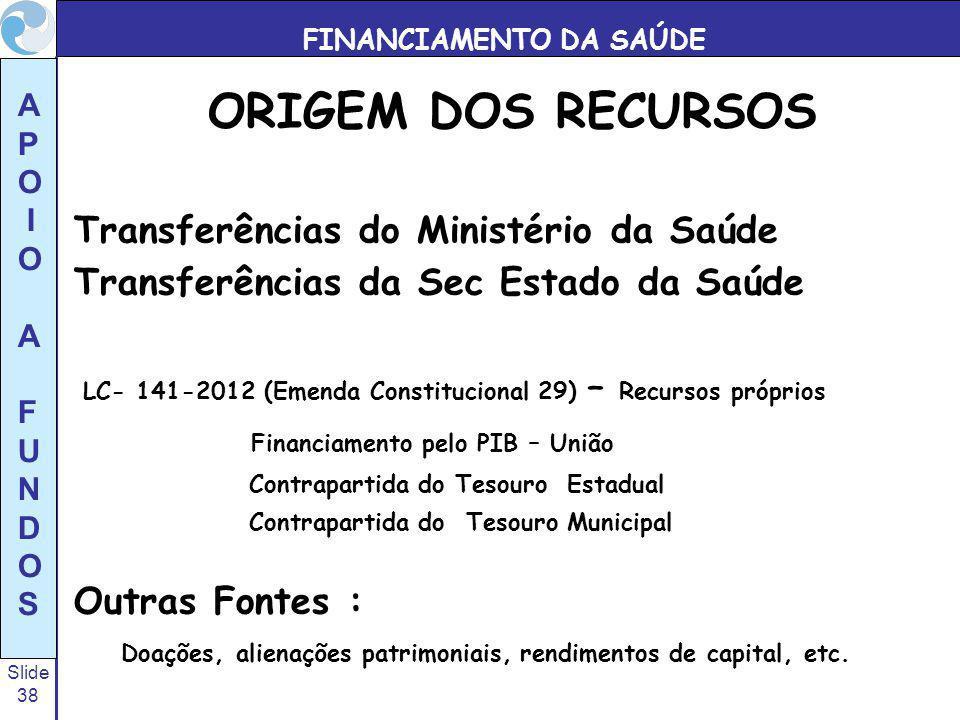 Slide 38 A P O I O A F U N D O S FINANCIAMENTO DA SAÚDE ORIGEM DOS RECURSOS Transferências do Ministério da Saúde Transferências da Sec Estado da Saúd