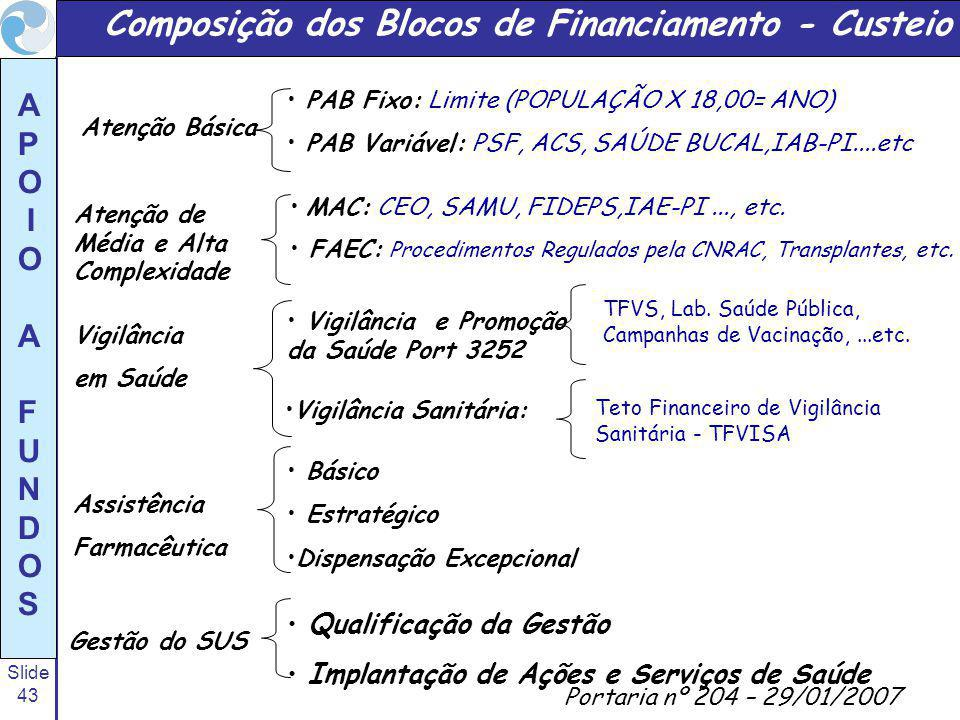 Slide 43 A P O I O A F U N D O S Atenção Básica PAB Fixo: Limite (POPULAÇÃO X 18,00= ANO) PAB Variável: PSF, ACS, SAÚDE BUCAL,IAB-PI....etc Atenção de Média e Alta Complexidade Vigilância em Saúde Assistência Farmacêutica Gestão do SUS MAC: CEO, SAMU, FIDEPS,IAE-PI..., etc.