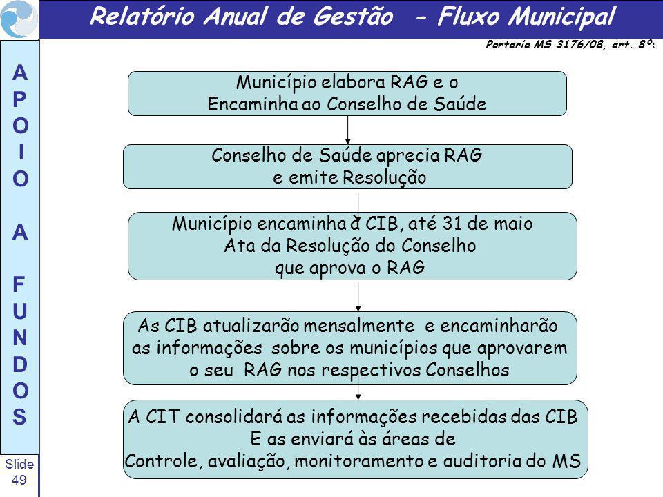 Slide 49 A P O I O A F U N D O S Relatório Anual de Gestão - Fluxo Municipal Portaria MS 3176/08, art.