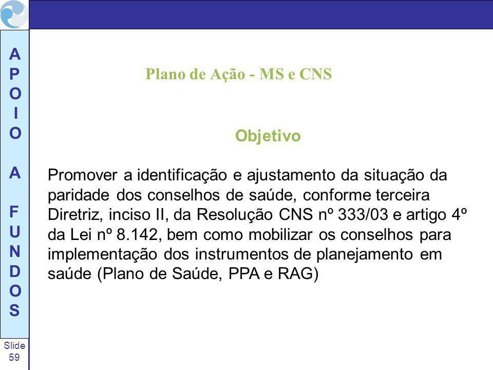 Slide 59 A P O I O A F U N D O S Plano de Ação - MS e CNS Objetivo Promover a identificação e ajustamento da situação da paridade dos conselhos de saú
