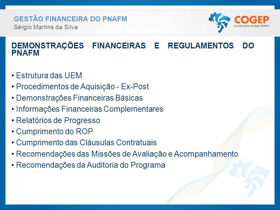 GESTÃO FINANCEIRA DO PNAFM Sérgio Martins da Silva DEMONSTRAÇÕES FINANCEIRAS E REGULAMENTOS DO PNAFM Estrutura das UEM Procedimentos de Aquisição - Ex-Post Demonstrações Financeiras Básicas Informações Financeiras Complementares Relatórios de Progresso Cumprimento do ROP Cumprimento das Cláusulas Contratuais Recomendações das Missões de Avaliação e Acompanhamento Recomendações da Auditoria do Programa