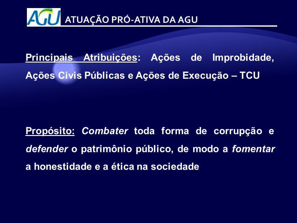 Evolução das Ações de Execução dos Acórdãos do TCU Evolução das Ações de Execução dos Acórdãos do TCU
