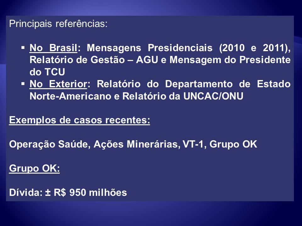 Principais referências: No Brasil: Mensagens Presidenciais (2010 e 2011), Relatório de Gestão – AGU e Mensagem do Presidente do TCU No Exterior: Relatório do Departamento de Estado Norte-Americano e Relatório da UNCAC/ONU Exemplos de casos recentes: Operação Saúde, Ações Minerárias, VT-1, Grupo OK Grupo OK: Dívida: ± R$ 950 milhões