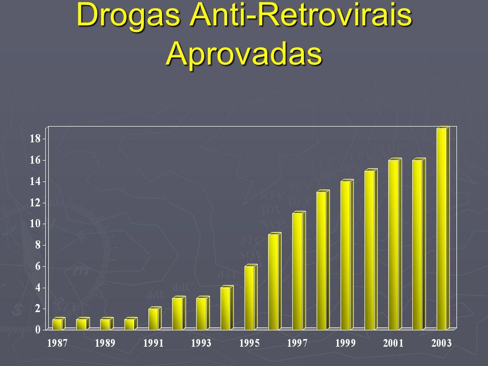 Drogas Anti-Retrovirais Aprovadas AZT ddI ddC d4T 3TC SQV RTV IDV NVP NFV DLV EFV ABC APV LPV/r TDF ENF ATZ FTC Fos-APV