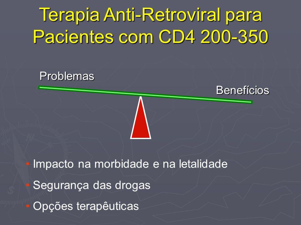 Problemas Benefícios Terapia Anti-Retroviral para Pacientes com CD4 200-350 Impacto na morbidade e na letalidade Segurança das drogas Opções terapêuti