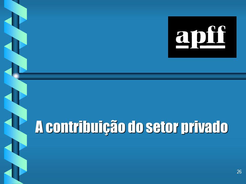 26 A contribuição do setor privado