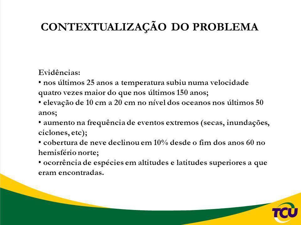 OBRIGADO Contatos: TCU/8ª SECEX/1ª DT fernandoad@tcu.gov.br 61 3316 5277