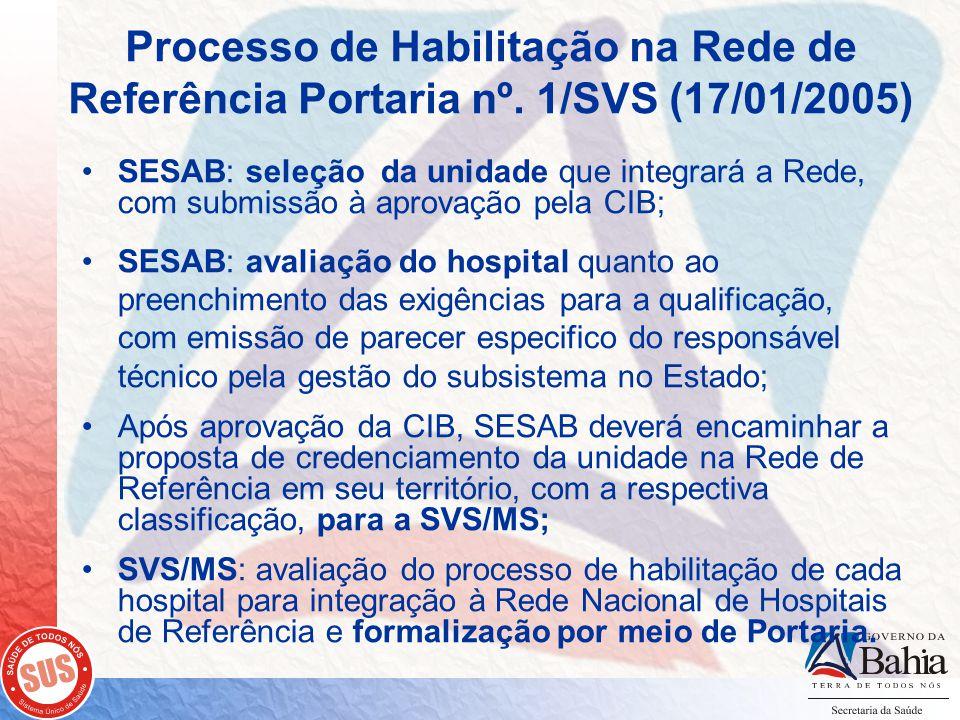 Processo de Habilitação na Rede de Referência Portaria nº.