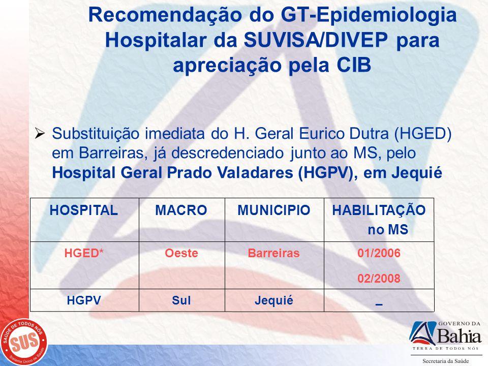 Recomendação do GT-Epidemiologia Hospitalar da SUVISA/DIVEP para apreciação pela CIB Substituição imediata do H.