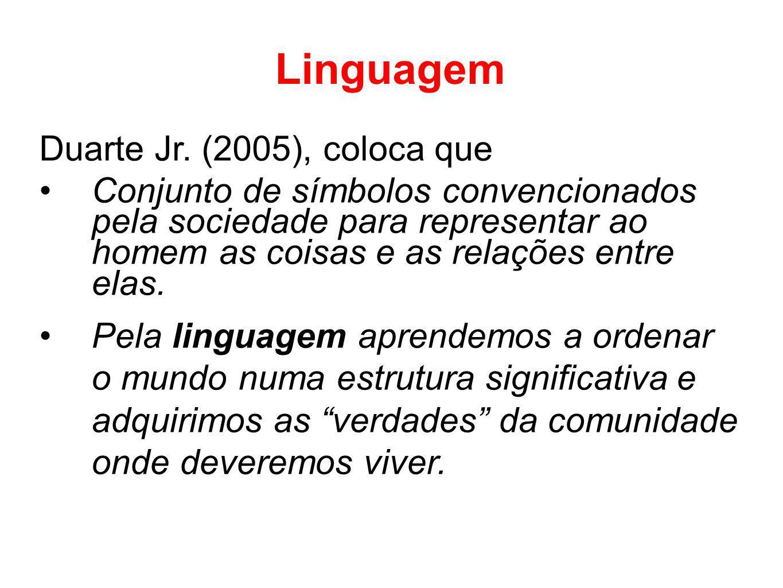 Linguagem Duarte Jr. (2005), coloca que Conjunto de símbolos convencionados pela sociedade para representar ao homem as coisas e as relações entre ela