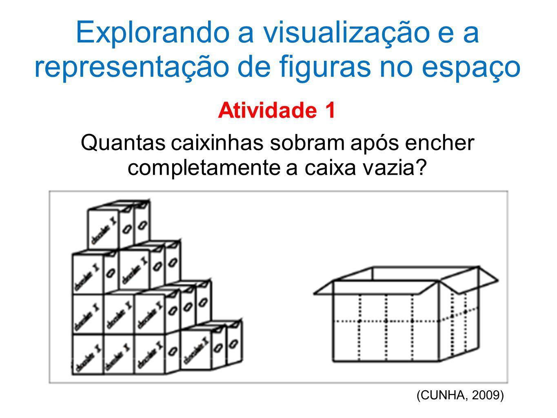 (CUNHA, 2009) Explorando a visualização e a representação de figuras no espaço Atividade 1 Quantas caixinhas sobram após encher completamente a caixa