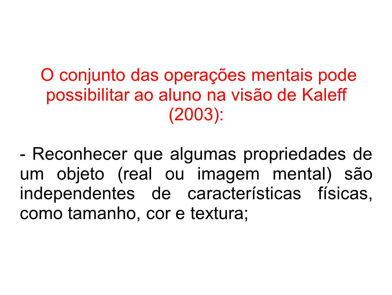 O conjunto das operações mentais pode possibilitar ao aluno na visão de Kaleff (2003): - Reconhecer que algumas propriedades de um objeto (real ou ima