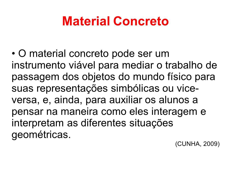 Material Concreto O material concreto pode ser um instrumento viável para mediar o trabalho de passagem dos objetos do mundo físico para suas represen