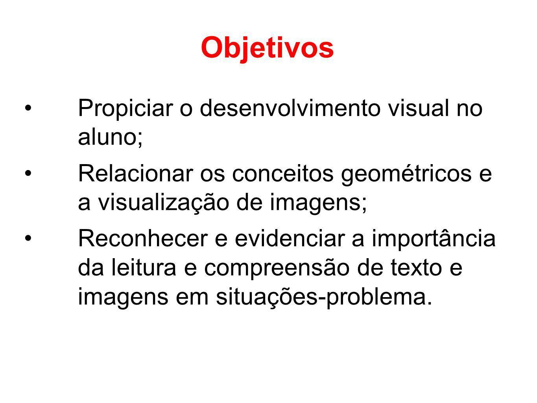 Objetivos Propiciar o desenvolvimento visual no aluno; Relacionar os conceitos geométricos e a visualização de imagens; Reconhecer e evidenciar a impo