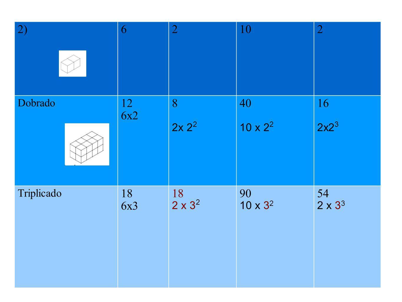 2)62102 Dobrado 12 6x2 8 2x 2 2 40 10 x 2 2 16 2x2 3 Triplicado 18 6x3 18 2 x 3 2 90 10 x 3 2 54 2 x 3 3